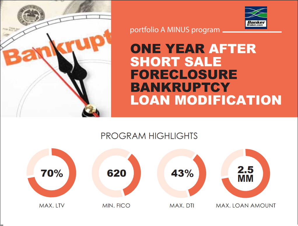 Mortgage One day out of shortsale, Foreclosure, Bankruptcy, Loan Modification